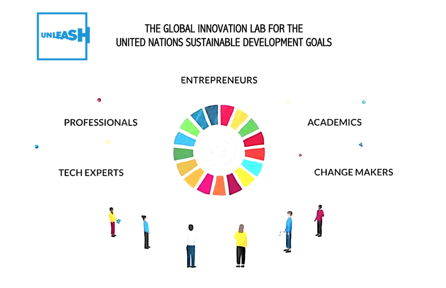 UN SDG's, Impact Investing & The World's Largest