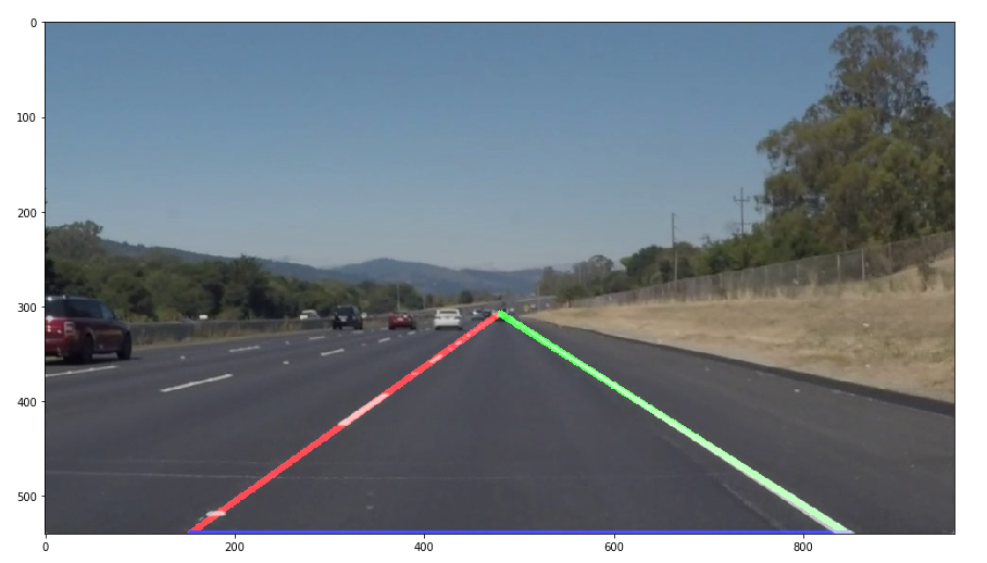 Road Lanes Recognition With OpenCV, Python, and iOS
