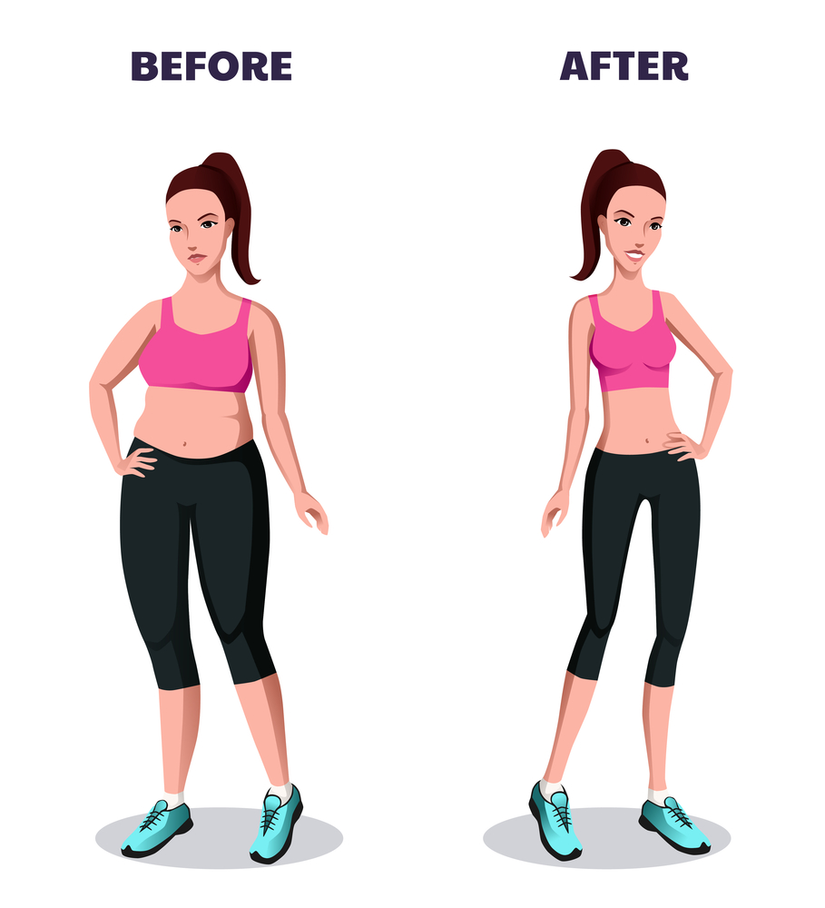 How To Lose Weight Fast Without Exercise In A Month By Pankaj Kumar Sep 2020 Medium
