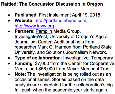 Case study: How journalists in Oregon are collaborating to