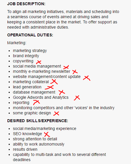Studying Marketing at university was a frustrating waste of time