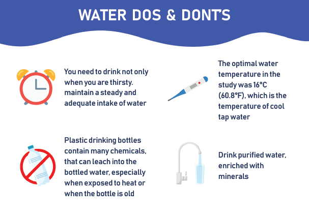 Water Dos & Donts