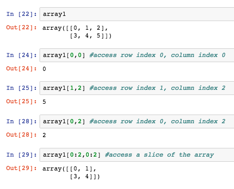 Numpy Guide for People In a Hurry - Towards Data Science