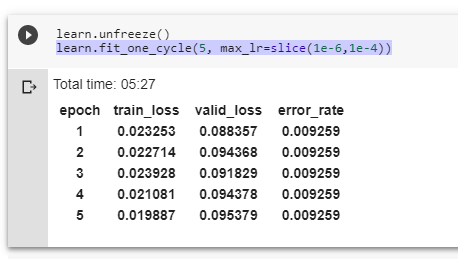 Malware Detection Using Deep Learning - Towards Data Science