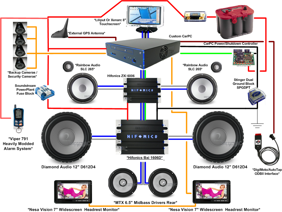 car stereo installation wiring diagram best car