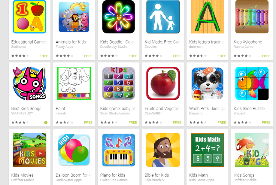The Mythical World of Play Store : Part One - Growth Bug - App World
