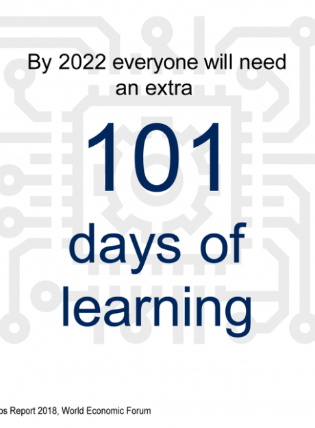 A Plaque by 2021 everyone will need an extra 101 days of learning