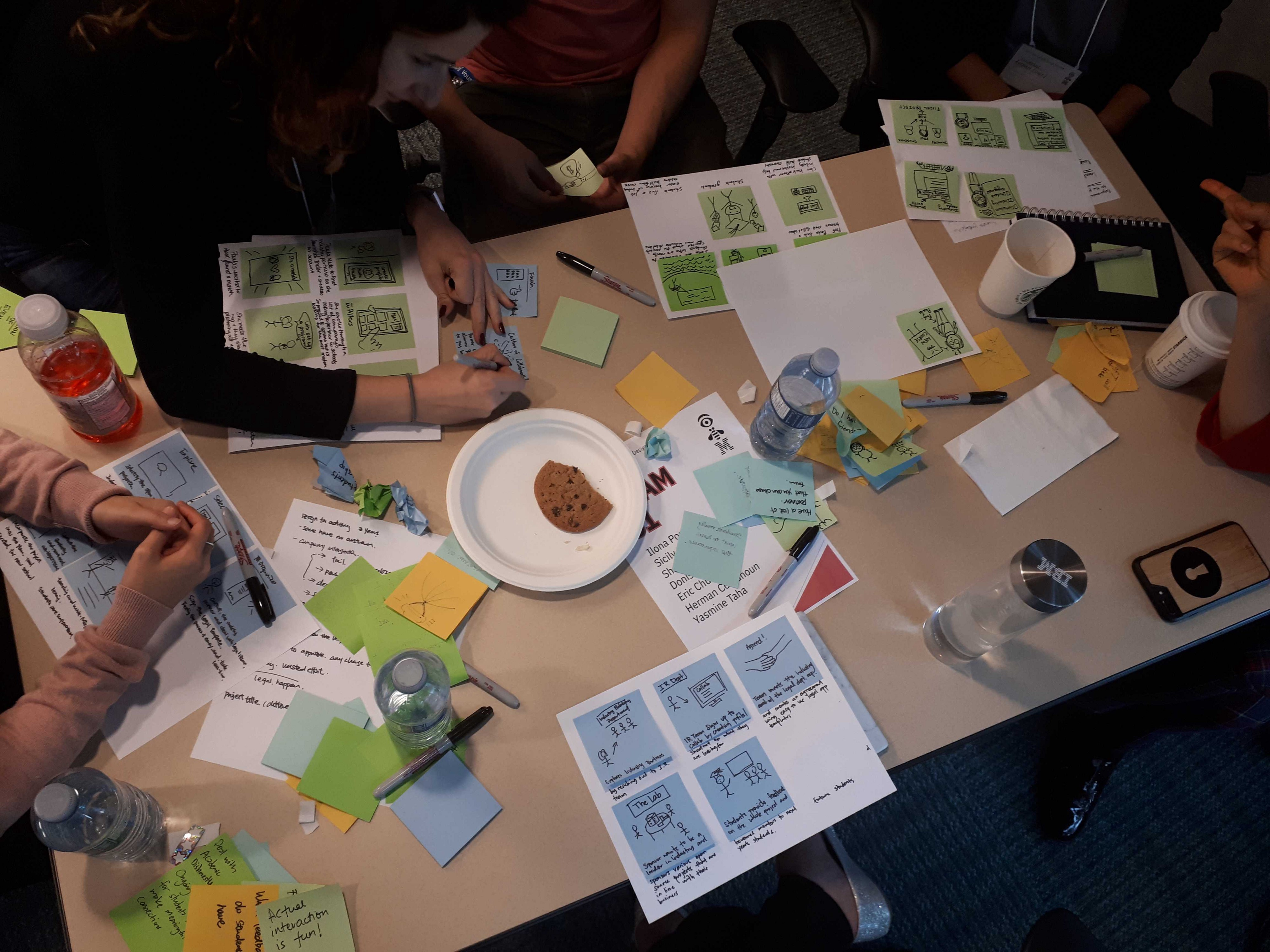 This is an image of our work in progress. Lots of stickies were used throughout this design challenge!