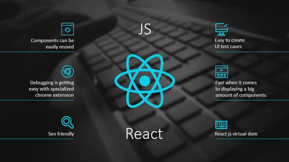 Understanding Common Terms Associated to React JS