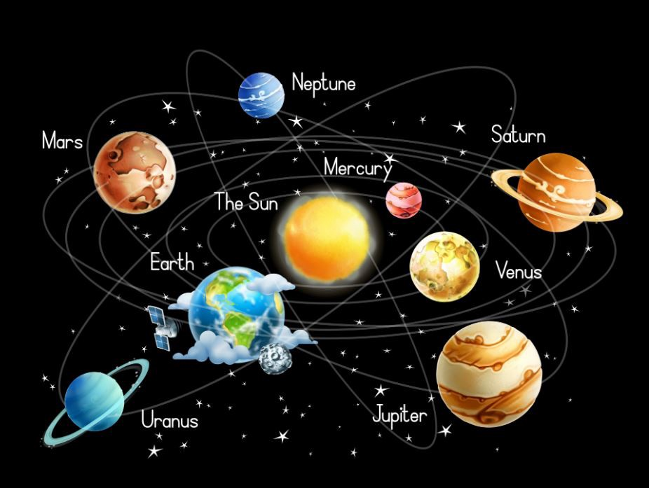 Auspicious House In Vedic Astrology