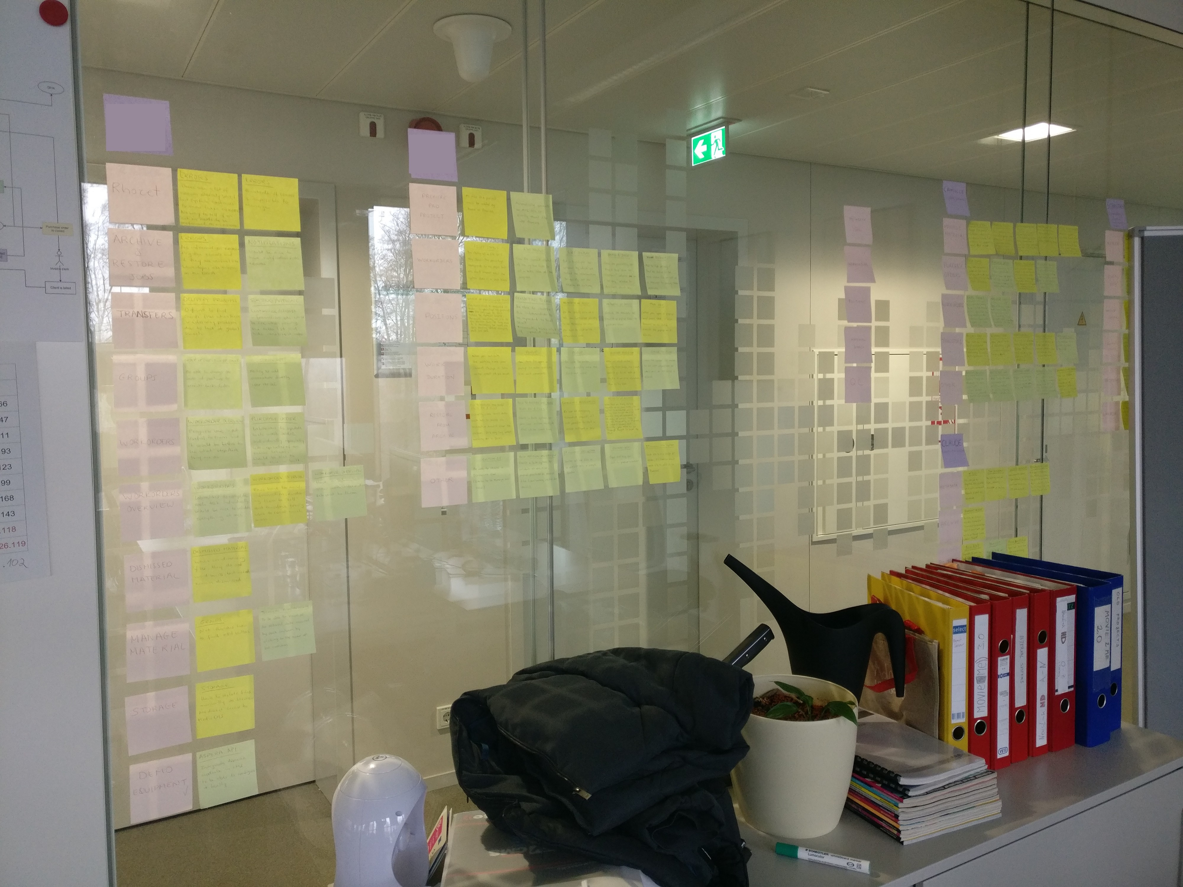 The affinity diagram analyzed and neatly organized into logical groups on the office wall with post-it notes.