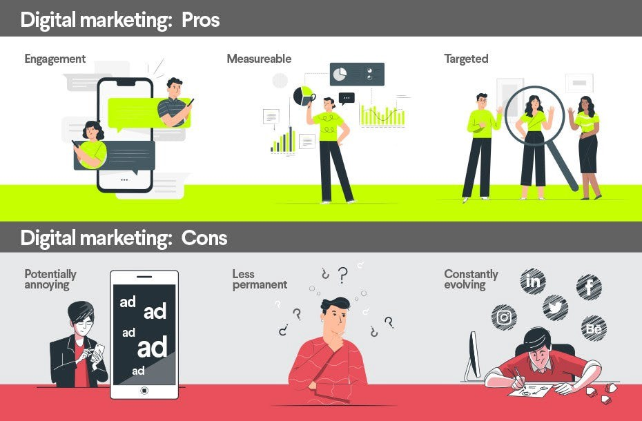 Digital Marketing Pros and Cons