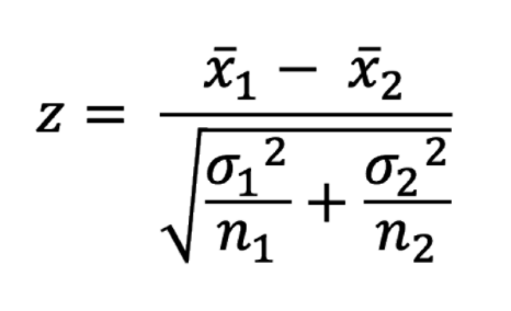 Z-test: Two Sample for Means formula