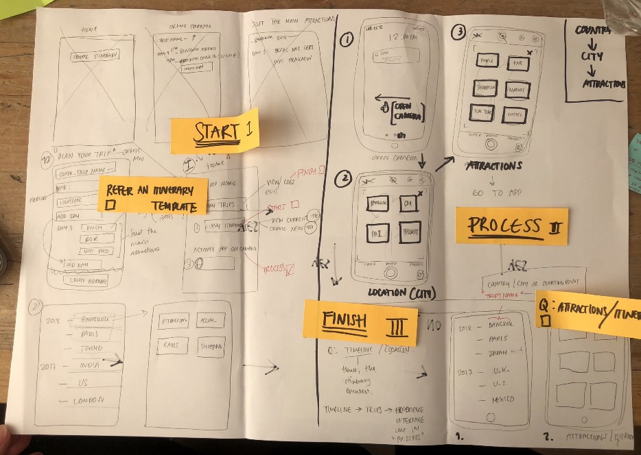Designing a travel log mobile app  - Prototypr