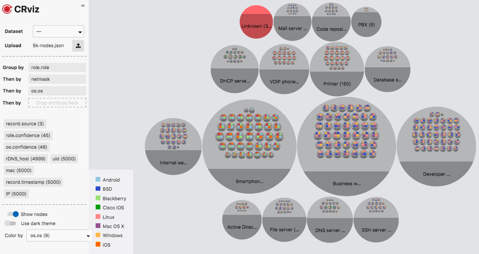 A better way to visualize what's on our networks? - Cyber Reboot