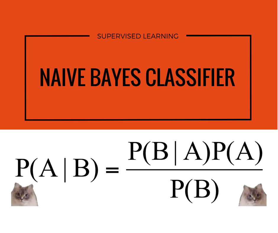 Chapter 1 : Supervised Learning and Naive Bayes