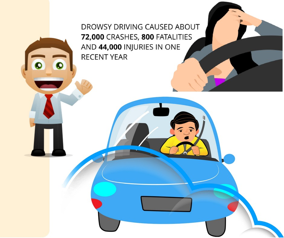 Mobile phone App can alert drowsy drivers to prevent accidents