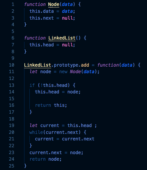 A node function, a linked list function, and a function to add a node to a linked list—written in JavaScript.