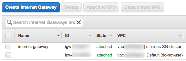 Setting up AWS VPC for startups : in 6 steps - Testing is a piece of