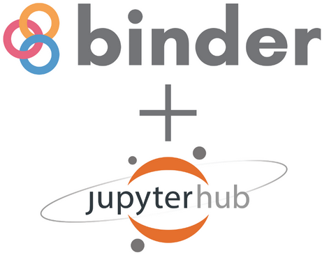 Binder 2 0, a Tech Guide - Jupyter Blog