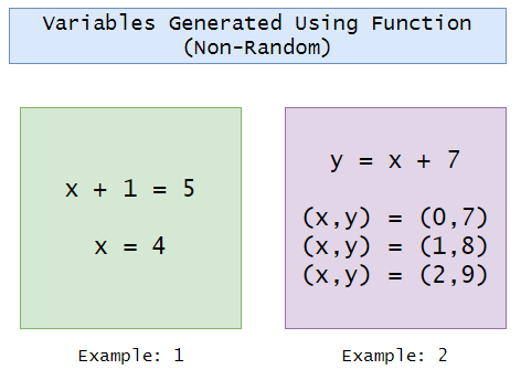 Figure 4: Non-random variables. | Bernoulli Distribution a Probability Tutorial with Python