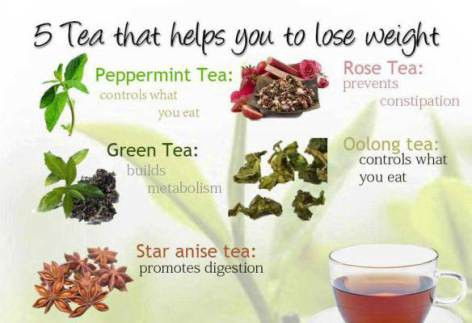 Which Tea Is For Me Discover The Health Benefits Of Your Favorite Drink By Reigningit Medium