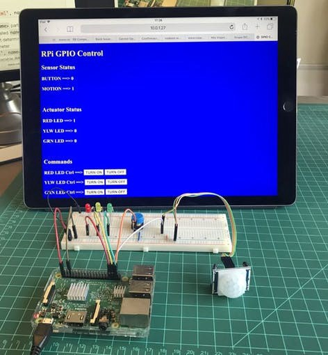 Python WebServer With Flask and Raspberry Pi - Towards Data Science