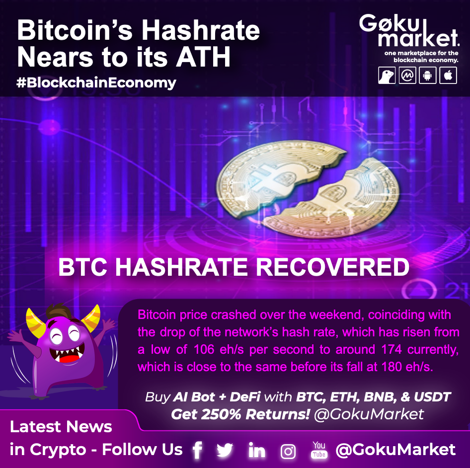 #Bitcoin's Hashrate Plunge Has Almost Fully Recovered