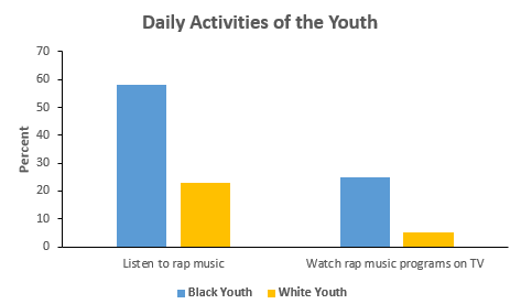why is hip hop so negative