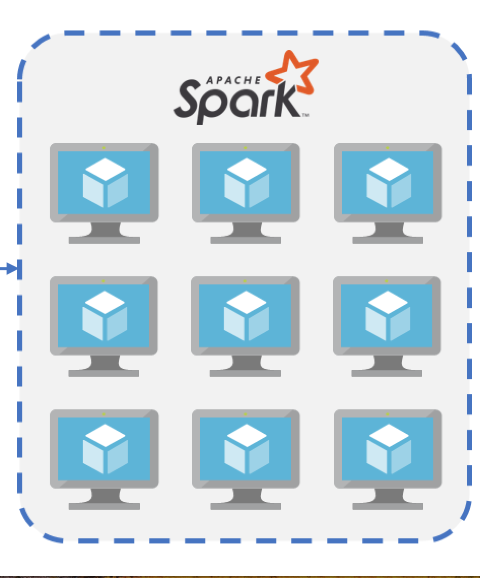 What Is In Spark >> Learn Docker To Get Started With Spark Achilleus Medium