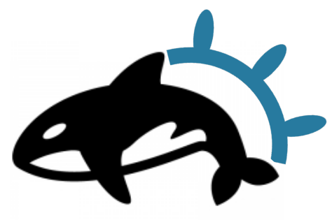 Orca Command Line