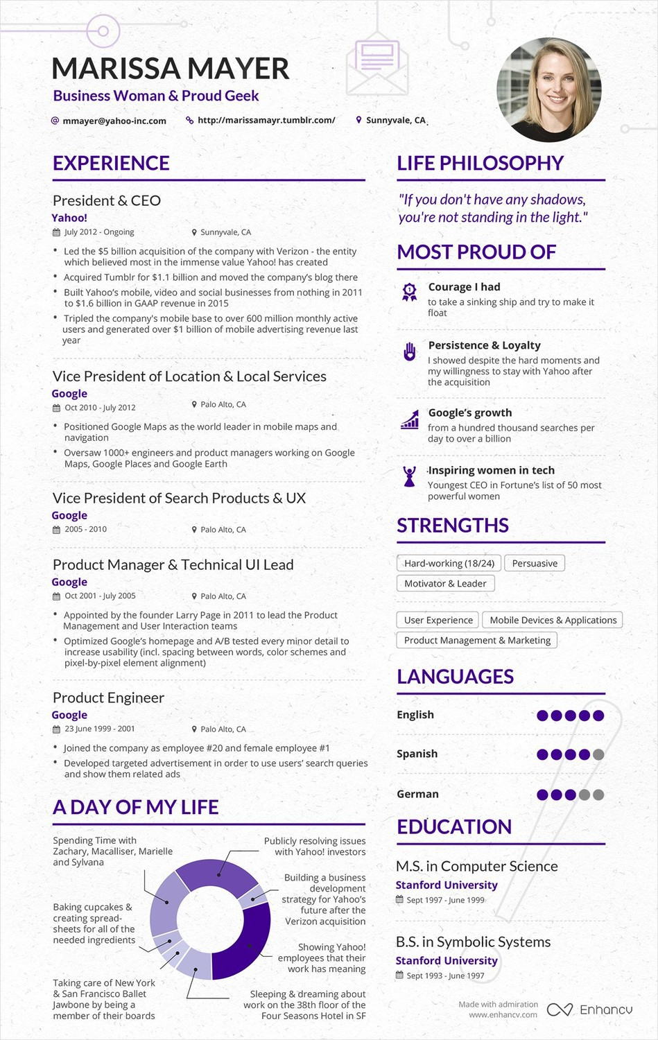 Why Marissa Mayer's Resume Isn't Right For You