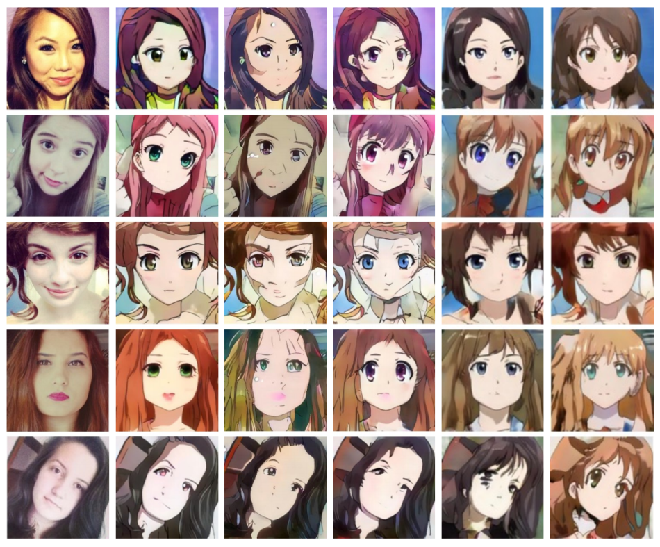 Ainize It Turn Your Selfies Into An Anime Character Using An Ai Open Source Project By Ai Network Ai Network Blog Medium
