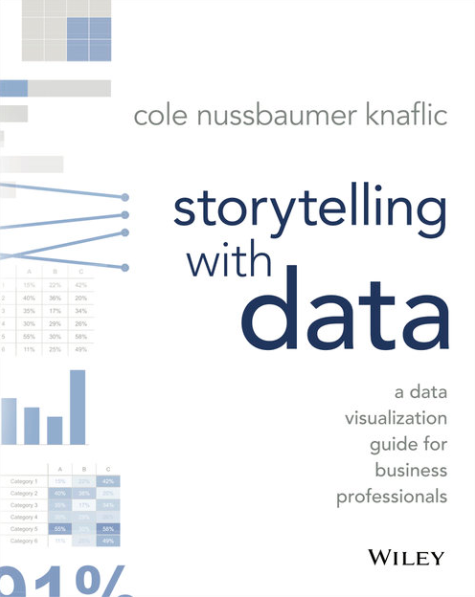 The cover of storytelling with data