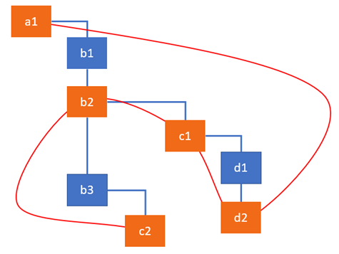 Inside Fiber: in-depth overview of the new reconciliation algorithm