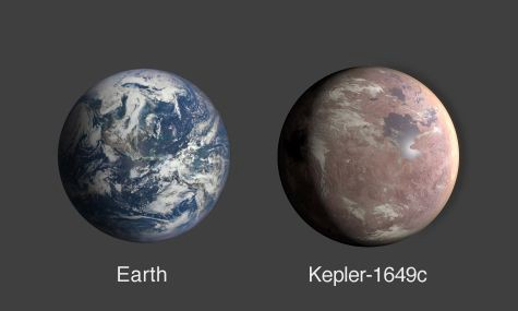 A size comparision of Earth and Kepler-1649c, which is just slightly larger.