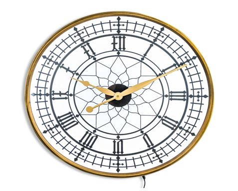 Wall Clocks USA Are More than Just Time Viewing Devices