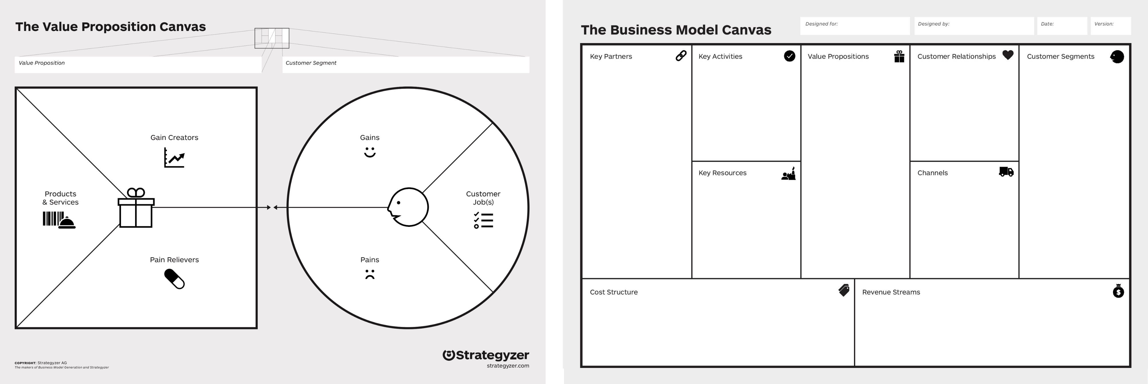 Value Proposition Canvas and Business Model Canvas — Strategyzer (Pigneur — Osterwalder)