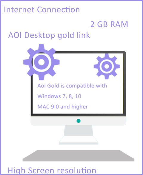 Steps: AOL Desktop Gold Download Windows (7 & 10)