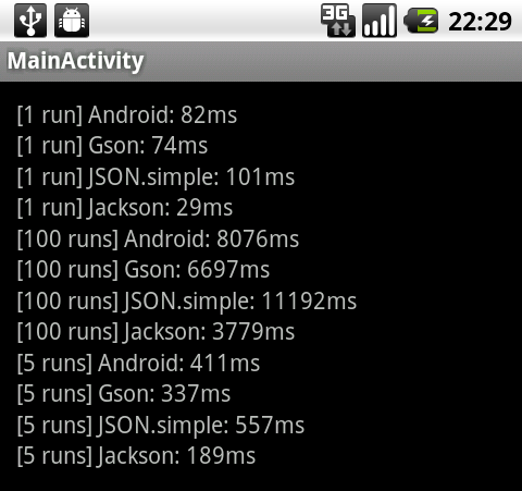 JSON parsers performance on Android (with warmup and