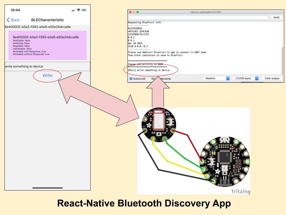How To Build A Bluetooth Low Energy Scanner Using React Native By Gregg Larson Itnext