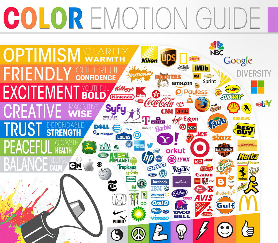 The Psychology of Logo Color in How Consumers View Your Brand