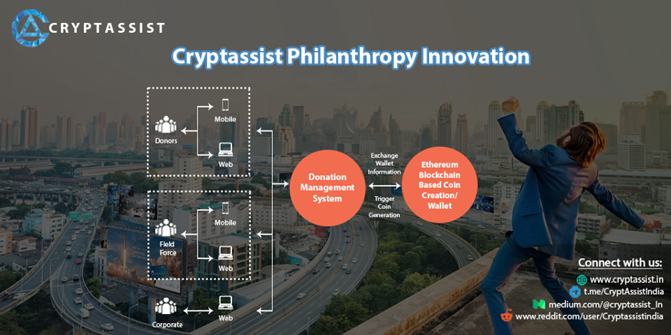 track how your donations are spent cryptassist philanthropy innovation