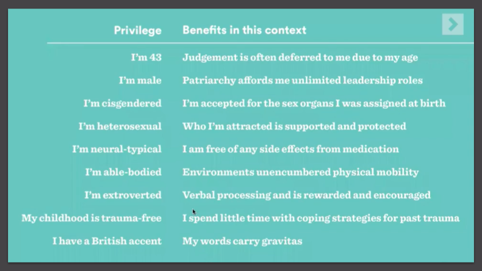 A privilege inventory listing several examples of privilege and the corresponding benefits in a context