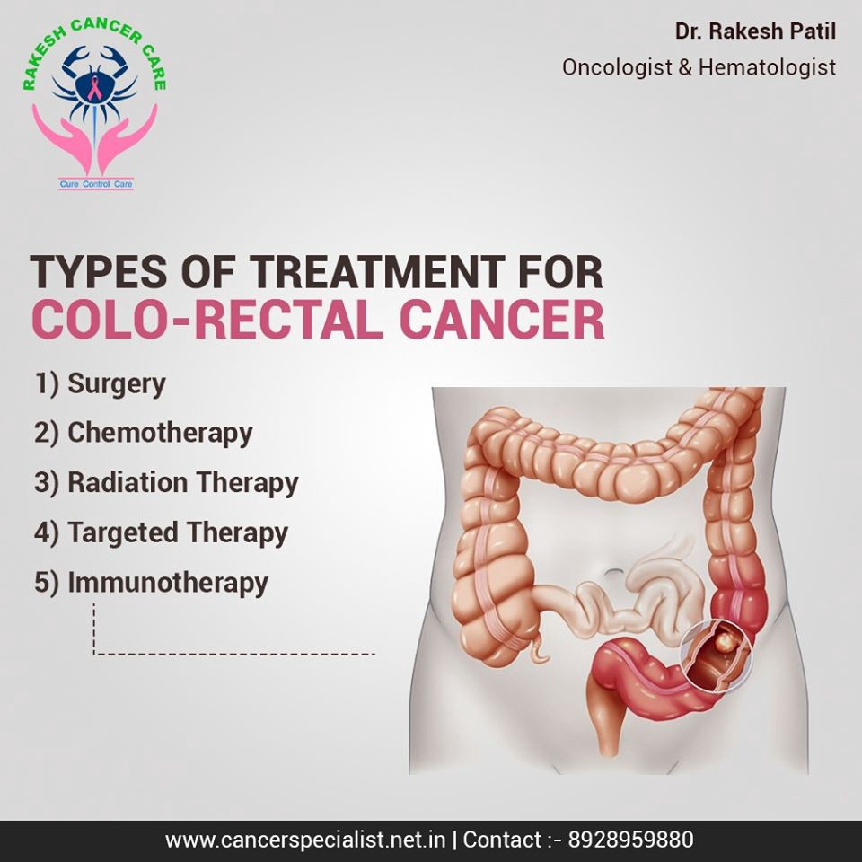 Types Of Treatment For Colorectal Cancer By Dr Rakesh Patil Medium