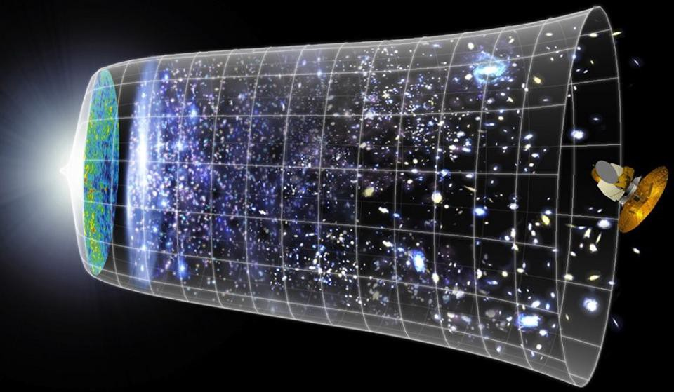 How does the CMB tell us what's in the Universe?