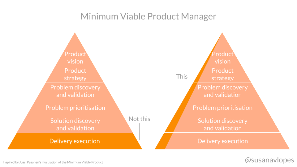 Product Management - cover