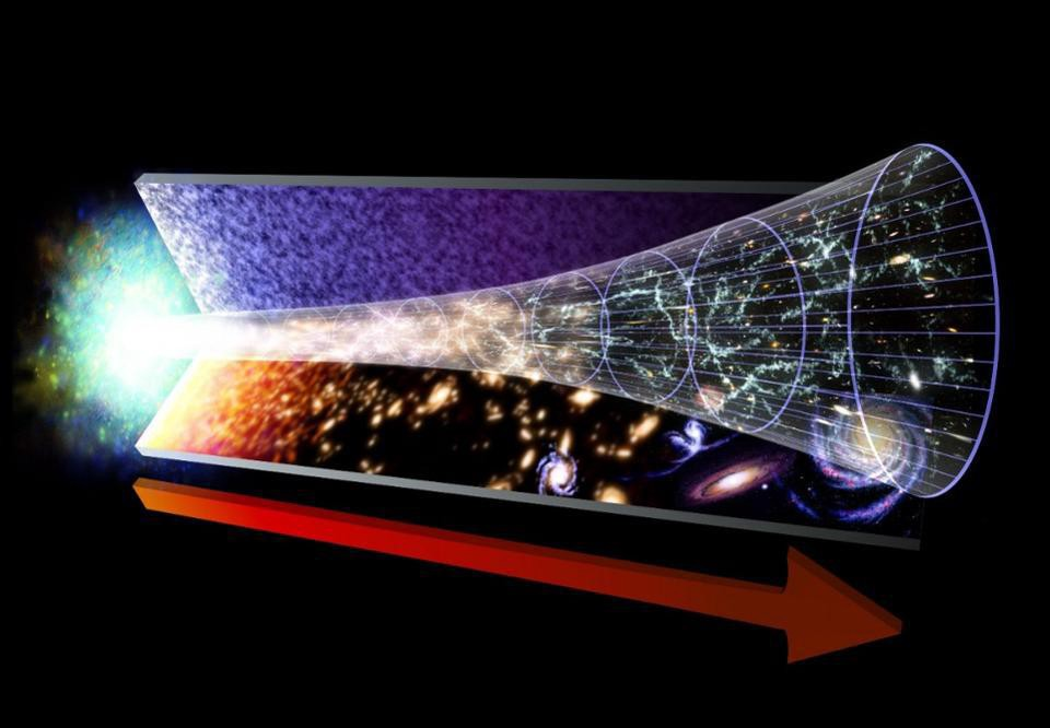 How Is The Universe Accelerating If The Expansion Rate Is Dropping?