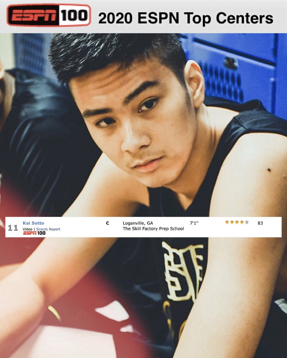 Kai Sotto Earns 4 Star Prospect Status And Ranks 76th