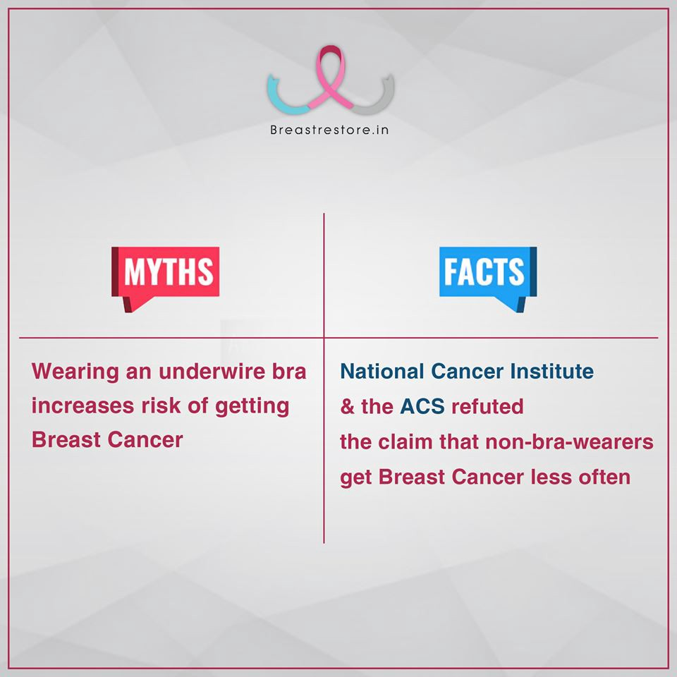 There is nothing like wearing an underwire bra can lead to a risk of breast  cancer. | by Ritesh Gupta | Medium